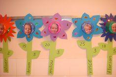 Verjaardagskalenders van bloemen. In het midden beplakte kwarkbakjes met daarop…