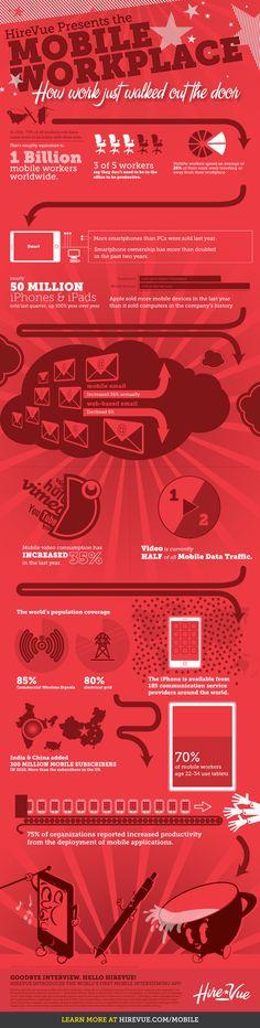 Social media infographic and charts El espacio de trabajo móvil Infographic Description Mobile workplace www.roehampton-on… – by Bootcamp Media ( . Mobile Marketing, Social Media Marketing, Digital Marketing, Marketing Ideas, Free Infographic, Infographics, Social Business, Mobile Business, Google Plus