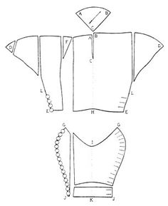 "The ""elbow hinge"" tailoring of the Charles de Blois cotte"