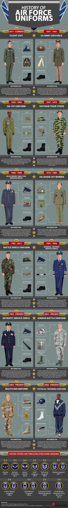 Air Force Uniforms Guide History of Air Force Uniforms Military Ranks, Military Service, Military Life, Military History, Military Weapons, Air Force Uniforms, Us Navy, Air Force Mom, Rotc
