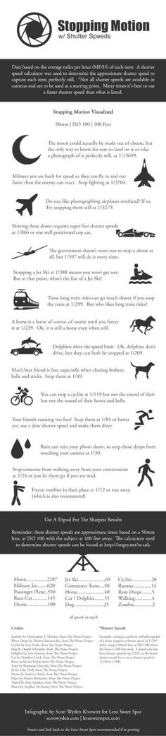 An infographic about stopping motion with shutter speeds, covering subjects like the moon, cars and zombies.