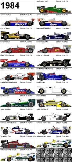 Formula One Grand Prix 1984 Cars
