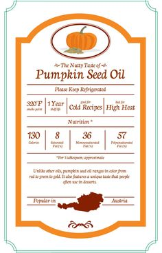 Nutritional value pumpkin seeds per How many calories in pumpkin seeds – How much protein in pumpkin seeds – How many carbs in pumpkin seeds – Nutrition Store, Nutrition Guide, Health And Nutrition, Carbs In Pumpkin, Pumpkin Seeds Benefits, Nutritional Value Of Eggs, Universal Nutrition, Pumpkin Seed Oil, Cold Meals