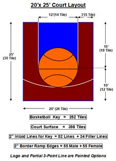 20 x 25 dimensions of backyard basketball half court - Google Search