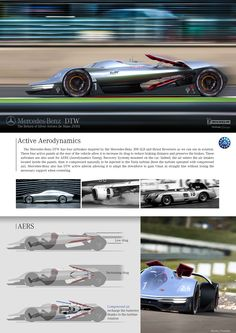 The Mercedes-Benz DTW is a combination of technologies destined to win the 24…