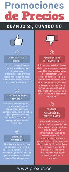 Ignacio Gómez Escobar / Asesor consultor Retail / Investigador: PROMOCIONES DE PRECIOS - CUANDO SI - CUANDO NO