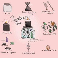 "themoonmysteries: ""Witchcraft basics: Plants - part 1 Here is a little list of what I consider to be basic plants in my witchy practice ; Witch Spell Book, Witchcraft Spell Books, Green Witchcraft, Wiccan Witch, Witch Potion, Jar Spells, Magick Spells, Wicca Witchcraft, Love Spells"