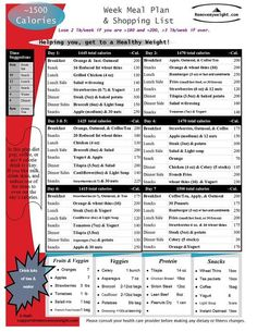 Example eating plan weight loss