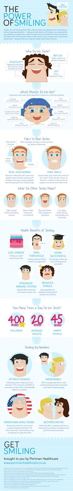 The Power of Smiling --shared by billytrail on Sep 05, 2014 - See more at: http://visual.ly/power-smiling#sthash.S7rnmrMb.dpuf