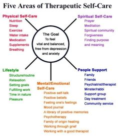 Five Areas of Therapeutic Self-Care To Heal From Anxiety And Depression happy life happiness positive emotions anxiety mental health depression confidence self improvement self care self help emotional health