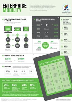 Enterprise #Mobility - #infographic #productivity  ----------------------------------------------------------  Let's Engage more on Twitter: @navidooo  Let's Connect on LinkedIn: au.linkedin.com/in/navidsaadati