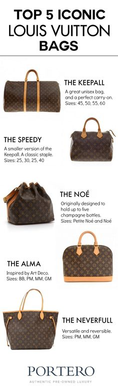5 most Iconic Louis Vuitton Handbags - have all 5! (have Neo instead of Noe - which I prefer. Neo is better with a strap as well as handle with the drawstring top)