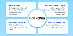 Maxfunnels review – Next Generation Lightning FAST, Easiest Funnel & Landing Page Builder for your business, Agency & Company. Landing Page Builder, Seo Tools, Product Review, Web Application, Lightning, Digital Marketing, Business, Lightning Storms, Store