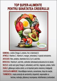 Omega 3, Broccoli, Avocado, Health Fitness, Beef, Sport, Diet, Sports, Health And Fitness