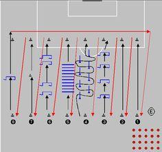 Soccer Training Drills, Soccer Academy, Goalkeeper, Physique, Hockey, Education, Fitness, Soccer Practice, Training