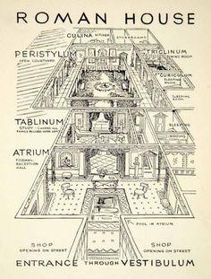 """mythologer: """" 1947 Lithograph Domus Roman House Vestibulum Atrium Peristylum Genevieve XHD7 """""""