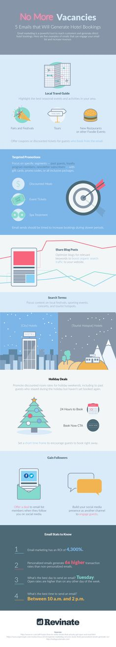 [Infographic] 5 Emails That Will Generate Hotel Bookings