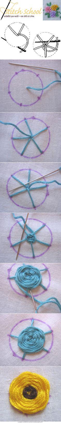 Spider web Stitch
