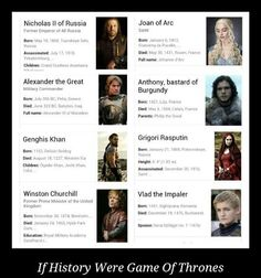 If game of thrones was history
