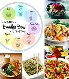 The perfect Buddha Bowl {aka Bliss Bowl} made easy, plus 37 recipes to get your creative juices flowing. {Includes How to Make a Buddha Bowl info-graphic} Clean Eating Recipes, Healthy Eating, Cooking Recipes, Budha Bowl Recipe, Vegan Recetas, Cocina Light, Protein In Beans, Vegetarian Recipes, Healthy Recipes
