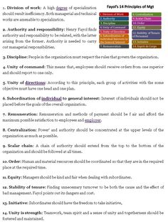 What are the 14 management principles listed by Henri Fayol?