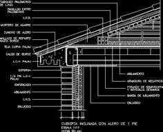 Cubierta inclinada con alero sobre muros de ladrillos (dwgDibujo de Autocad)