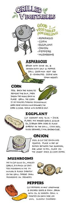 A handy guide for #grilling #veggies! #tips #GrillMates #vegetables #summer #inforgraphic