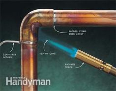 Get perfect, leak-free plumbing joints every time.