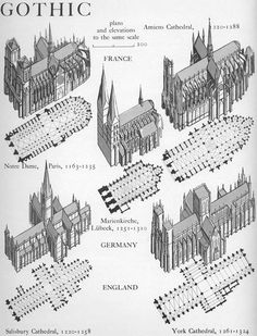 Architecture — Gothic plans and elevations Graphic History of.European Architecture — Gothic plans and elevations Graphic History of. Romanesque plans and elevations Graphic History of Architecture by John Mansbridge Más tamaños Architecture Classique, Architecture Antique, Art Et Architecture, Cathedral Architecture, Landscape Architecture Design, Classic Architecture, Historical Architecture, Sustainable Architecture, Architecture Details