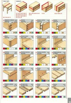 Selecting right joint in furnituremaking - thx to /u/ejokelson at /r/FurnitureMaking - Album on Imgur