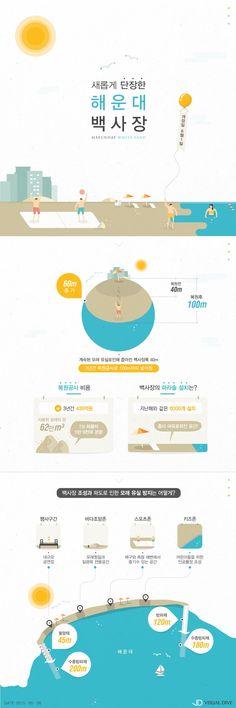 '와! 여름이다~!'…두 배 넓어진 '해운대 해수욕장' 모습은? [인포그래픽] #Haeundae / #Infographic ⓒ 비주얼다이브 무단 복사·전재·재배포 금지