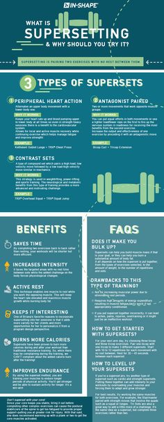 superset infographic