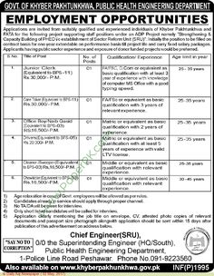 Public Health Engineering Department Lahore Jobs  Jobs In