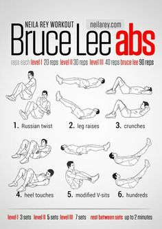 """Bruce Lee Abs"" workout"