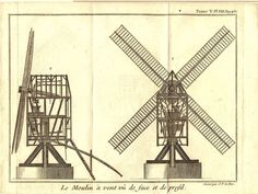 AH9# The Windmill , engraving from Le Spectacle de la Nature,1751 | eBay