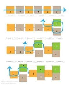Peyote Stitch Diagrams - Flat EvenCount by willie