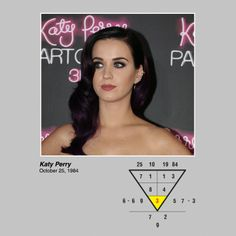 Katy Perry born 25Oct 1984. Her numbers say there may be possible issues in relationship & if these problems aren't handled properly, it may lead to disaster & violence may rule. She & Russell Brand divorced in 2011. Her numbers indicate she is clear on what she wants, possesses the talent & ability to do well in society, Find out what your numbers say about your relationship. Go to my website & find out. #katyperry #relationships #relationshipadvice #relationshiptips #talent…