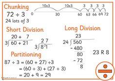 Teacher's Pet - KS2 Maths Operations Posters - FREE Classroom Display Resource - EYFS, KS1, KS2, operation, addition, subtraction, multiplication, division, strategies, method, methods