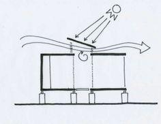 Container of Hope, by Saxe Architecture [03] .-. El reciclaje ha sido un factor muy importante en el proyecto. Con el uso de piezas sobrantes de metal el diseño proporciona una visión abierta de la cubierta de la residencia, posicionando múltiples ventanales y una cubierta más elevada que une ambos contenedores.