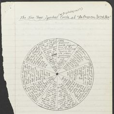 """x x x ~ 'Jack Kerouac. The Ten-Year Spiritual Circle of """"An American Passed Here."""" Manuscript notes for the novel that would become The Town and the City, Jack Kerouac, Allen Ginsberg, Word Art, Lynda Barry, Beat Generation, Opus, Writers Write, New York Public Library, Altered Books"""