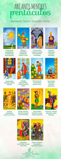 Latest help, techniques and information here Tarot Decks, Wicca, Magick, Tarot Waite, Rider Waite Tarot, Tarot Significado, Tarot Gratis, Free Tarot Reading, Tarot Astrology