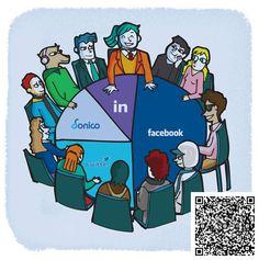 Las 43 Mejores Imágenes De Call Center Social Redes