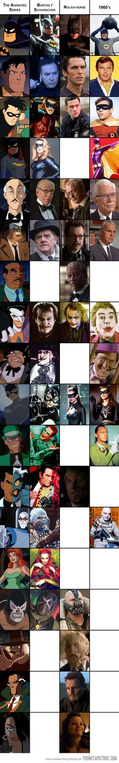 The different versions of the Batman characters