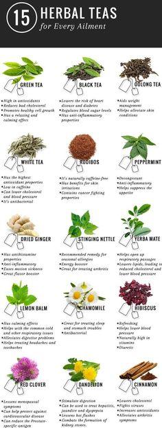 Natural Remedies For Arthritis Natural Cures for Arthritis Hands - Amazing Herbal Tea Remedies Youll Love Natural Cure For Arthritis, Natural Cures, Natural Healing, Natural Treatments, Holistic Healing, Natural Detox, Healing Herbs, Natural Oil, Natural Foods