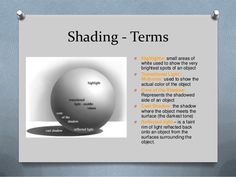 Shading - Terms O  O  O  O  O  Highlights: small areas of white used to show the very brightest spots of an object Transit...