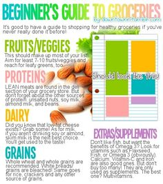 Beginner's Guide to Grocery Shopping, not a beginner but I need this. Don't like soy milk but wanna try almond milk.
