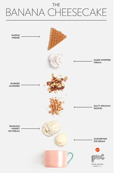 Jeni's Splendid Ice Creams // Poster-ized Sundae No. 5: The Banana Cheesecake