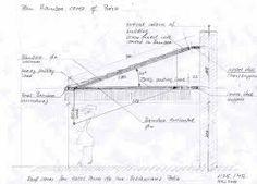 small angle roof construction - Szukaj w Google Timber Roof, Line Chart, Inspire, Construction, Google, Green, Building