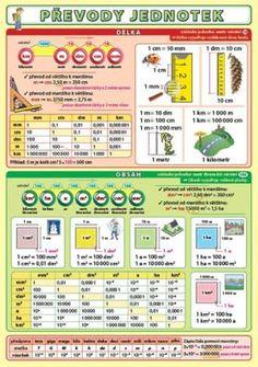 Learning Games, Kids Learning, English Classroom, Math Worksheets, Algebra, School Design, Mathematics, Kids Playing, Montessori
