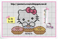 Ponto Cruz e Mais: Hello Kitty Cupcakes, Rosquinhas, Donuts ...